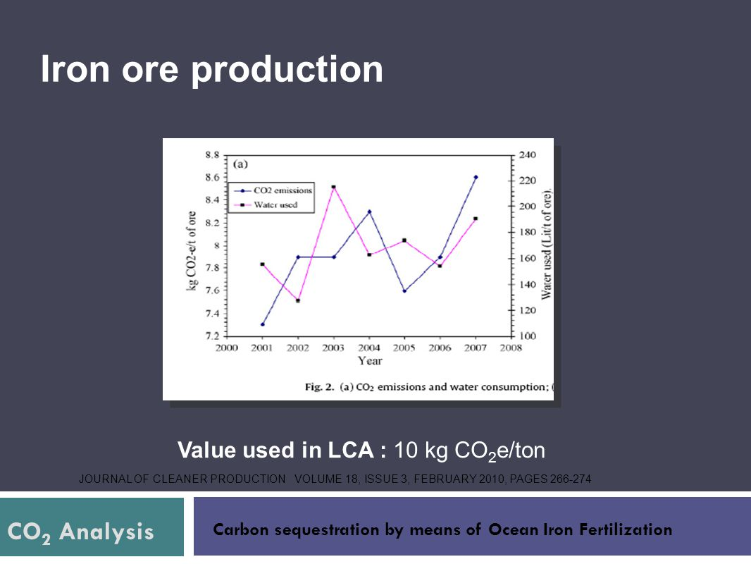 Iron ore production CO2 Analysis Value used in LCA : 10 kg CO2e/ton