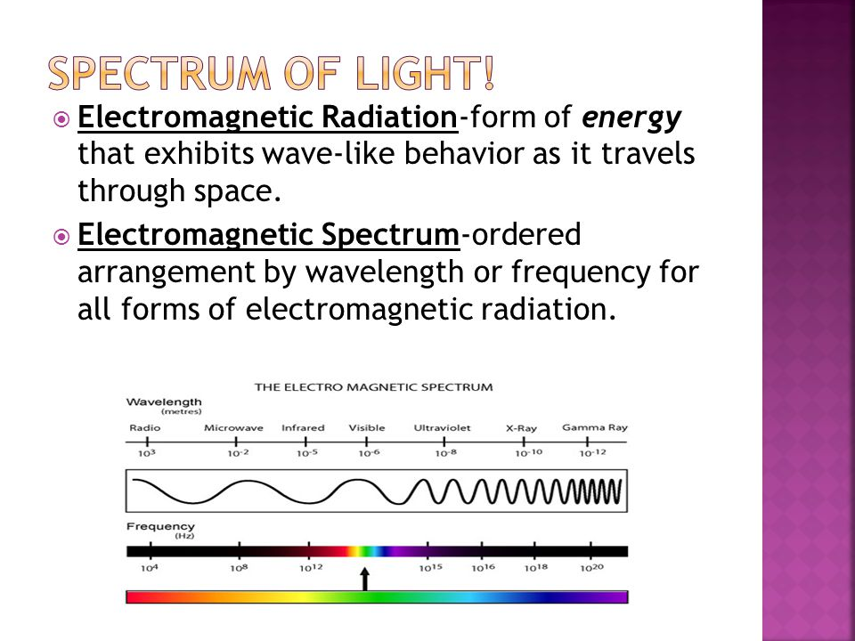 Spectrum of Light! Electromagnetic Radiation-form of energy that exhibits wave-like behavior as it travels through space.