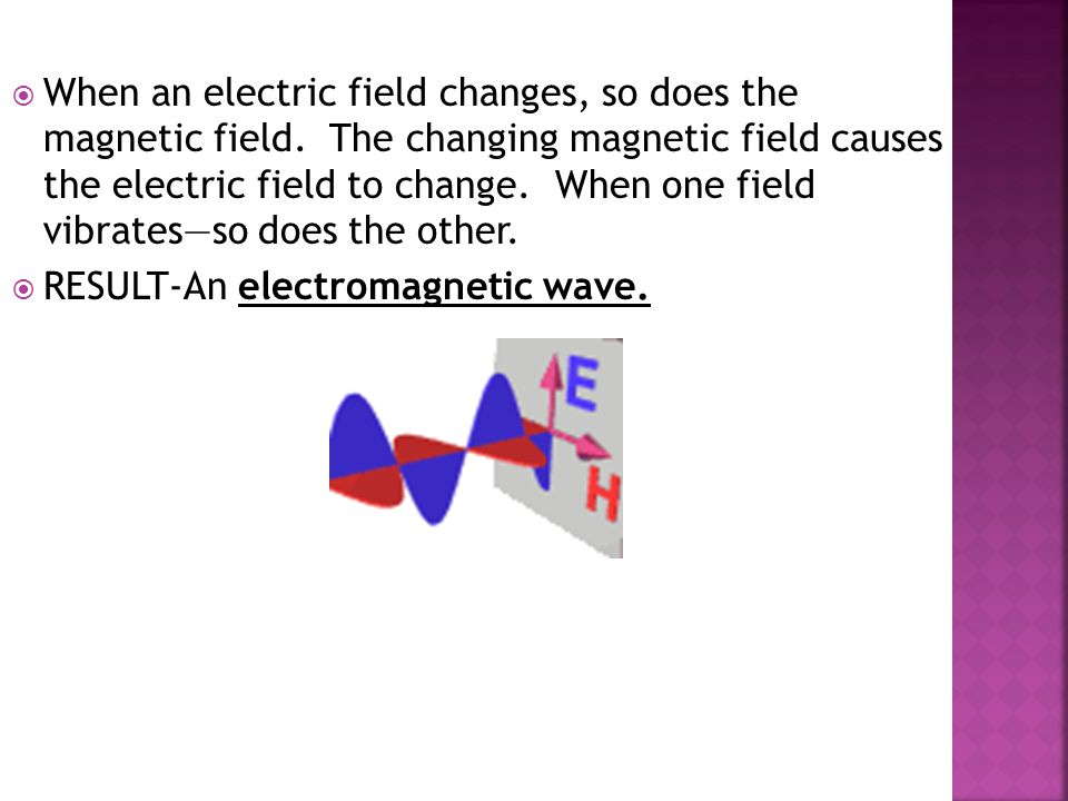RESULT-An electromagnetic wave.