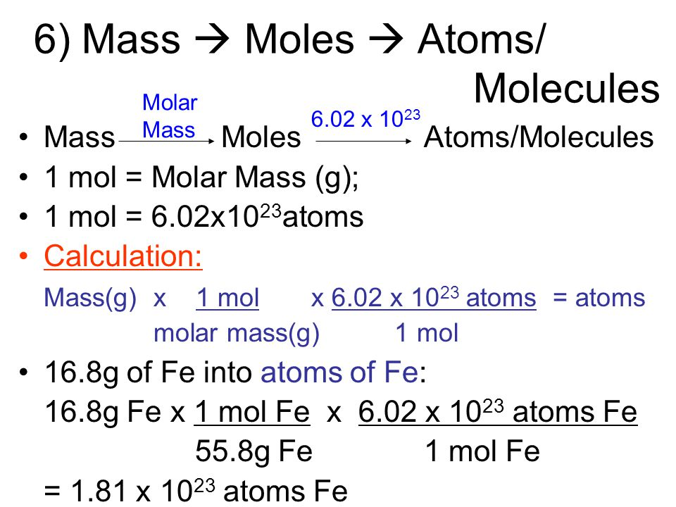 molar mass of iron Calculate molar mass given chemical names or chemical formulas define stp and the molar volume of a gas at stp   the iron(ii) ion is represented by the symbol fe.