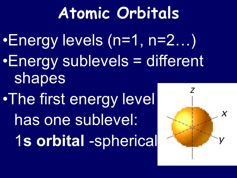 Atomic Orbitals •Energy levels (n=1, n=2…) •Energy sublevels = different shapes. •The first energy level.