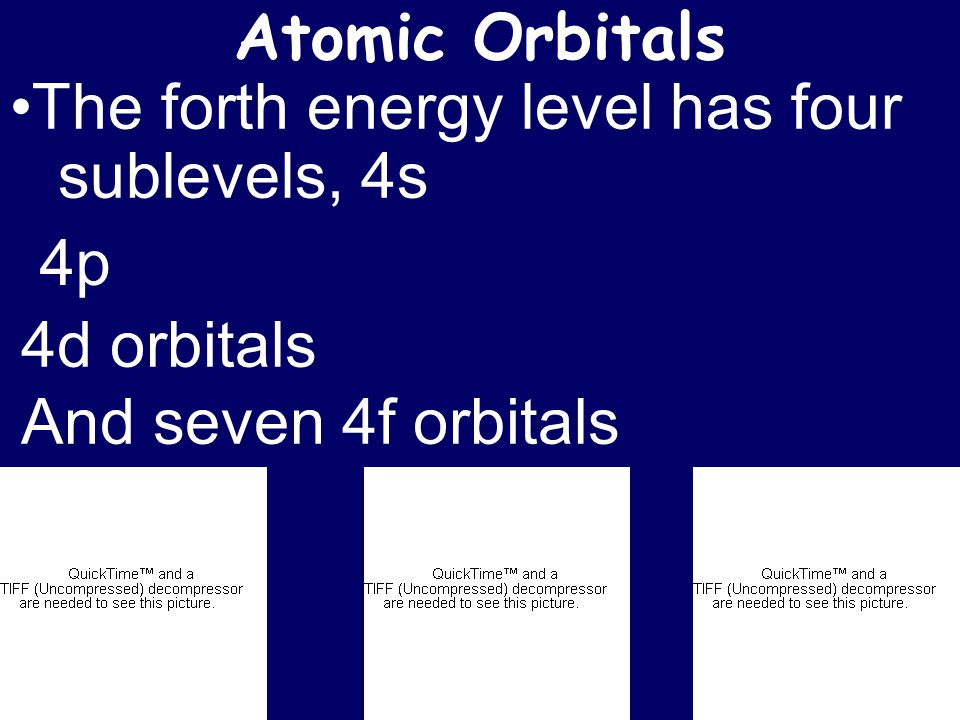 Atomic Orbitals •The forth energy level has four sublevels, 4s 4p 4d orbitals And seven 4f orbitals