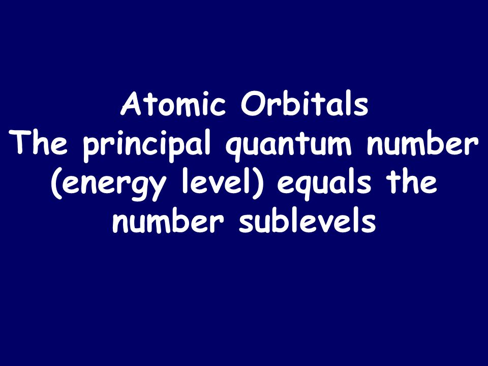 Atomic Orbitals The principal quantum number (energy level) equals the number sublevels