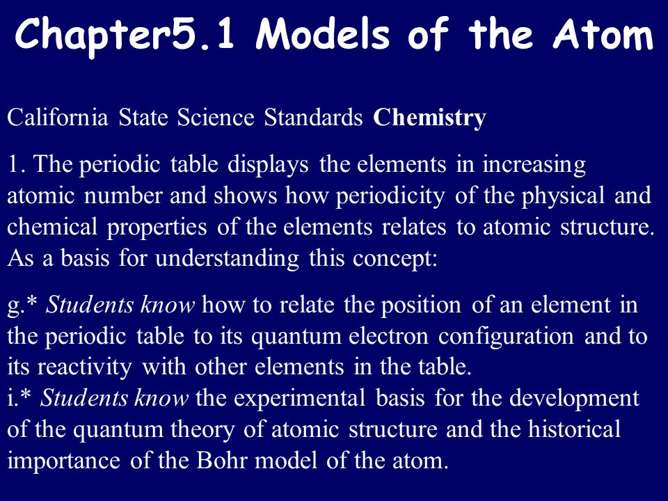 Chapter5.1 Models of the Atom