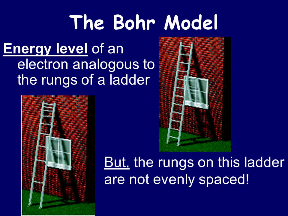 The Bohr Model Energy level of an electron analogous to the rungs of a ladder.