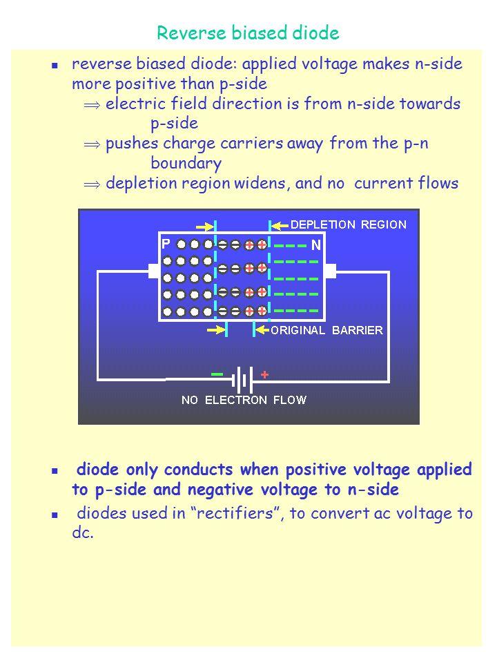 Reverse biased diode