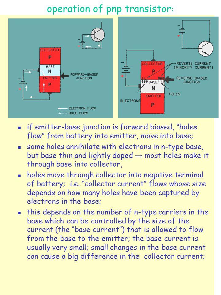 operation of pnp transistor: