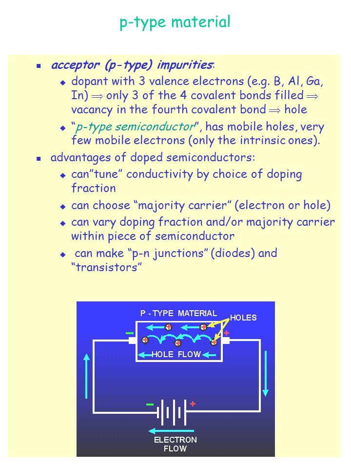 p-type material acceptor (p-type) impurities: