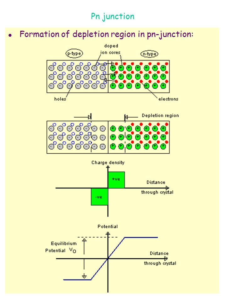 Pn junction Formation of depletion region in pn-junction: