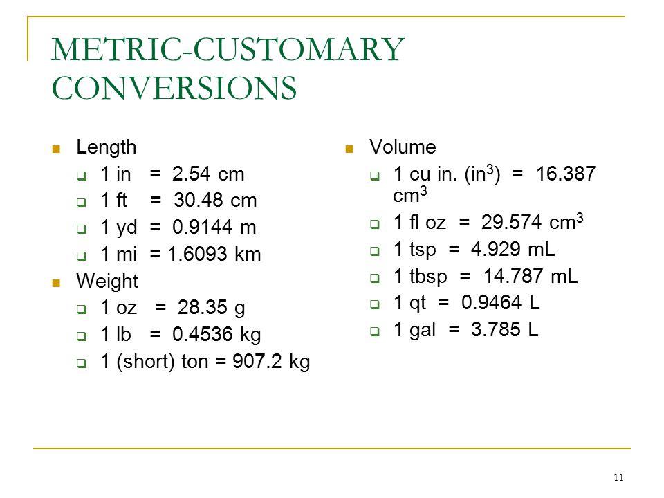 METRIC-CUSTOMARY CONVERSIONS