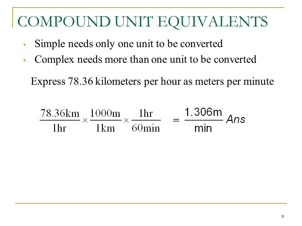 COMPOUND UNIT EQUIVALENTS