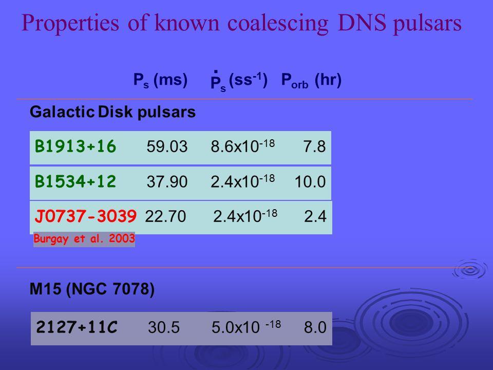 Properties of known coalescing DNS pulsars