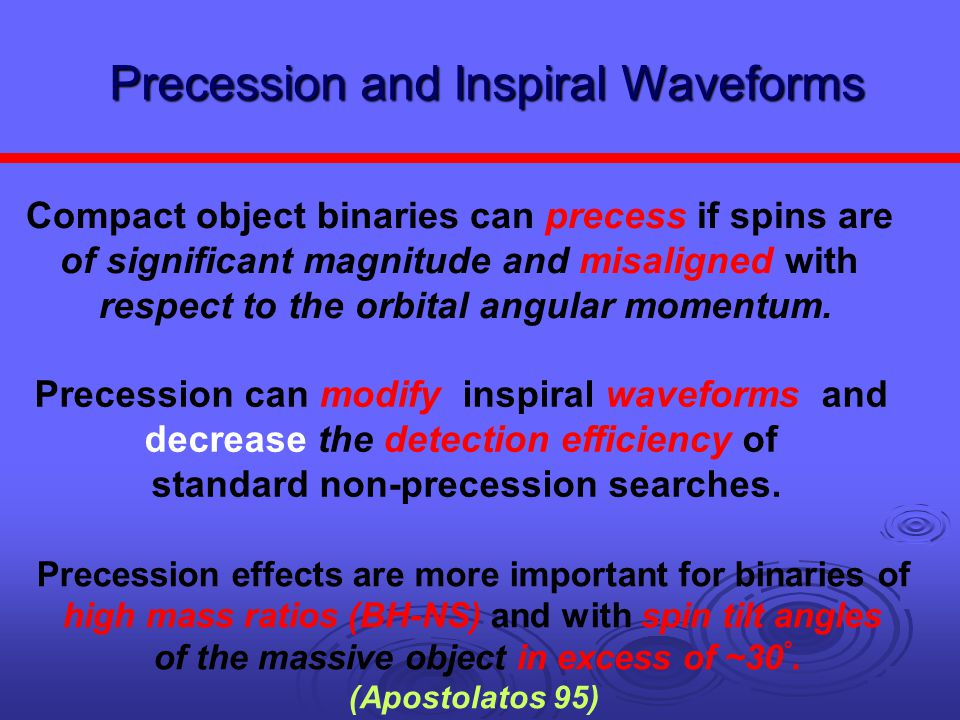 Precession and Inspiral Waveforms