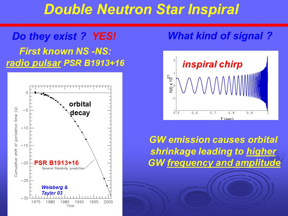Double Neutron Star Inspiral
