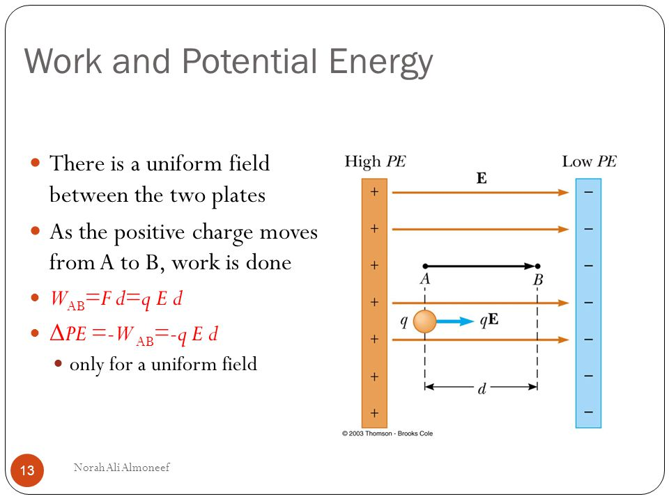 electric field and potential pdf