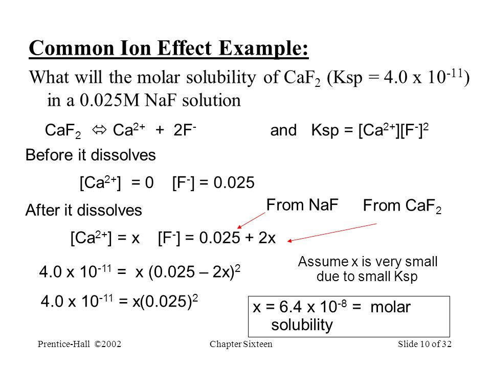 Common Ion Effect Example: