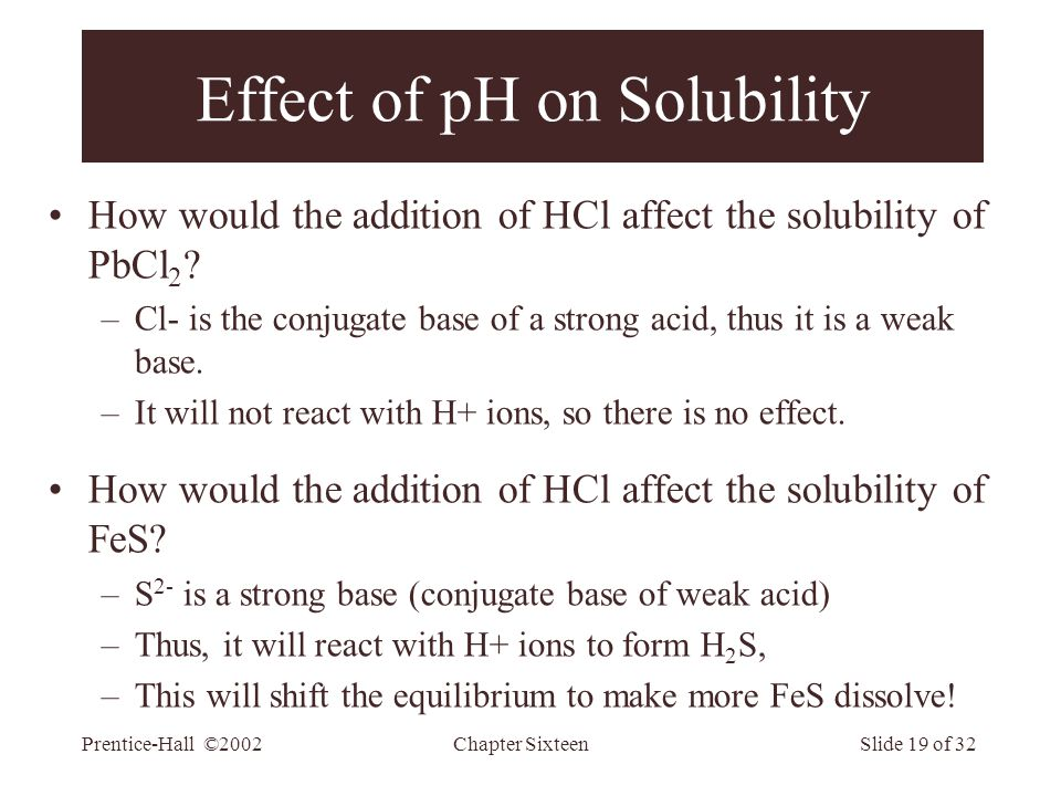 Effect of pH on Solubility