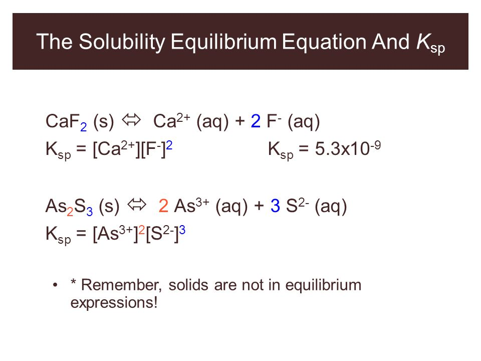 The Solubility Equilibrium Equation And Ksp