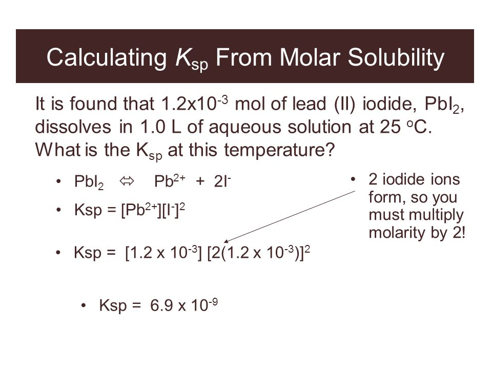 Calculating Ksp From Molar Solubility