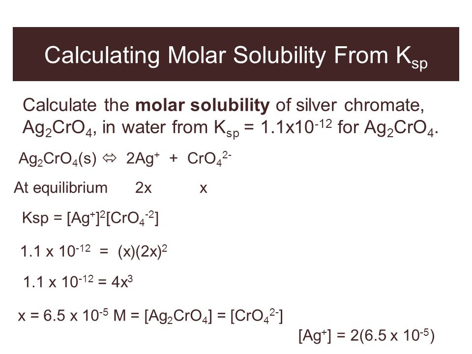 Calculating Molar Solubility From Ksp