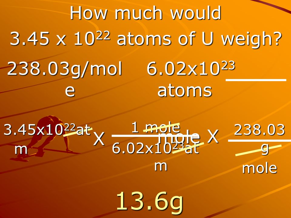 13.6g How much would 3.45 x 1022 atoms of U weigh 238.03g/mole