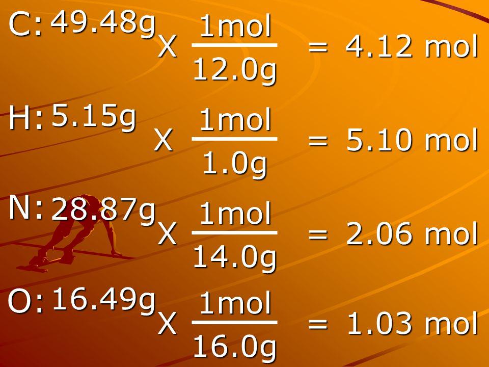 C: H: N: O: 49.48g 1mol 12.0g X = 4.12 mol 5.15g 1mol 1.0g X =