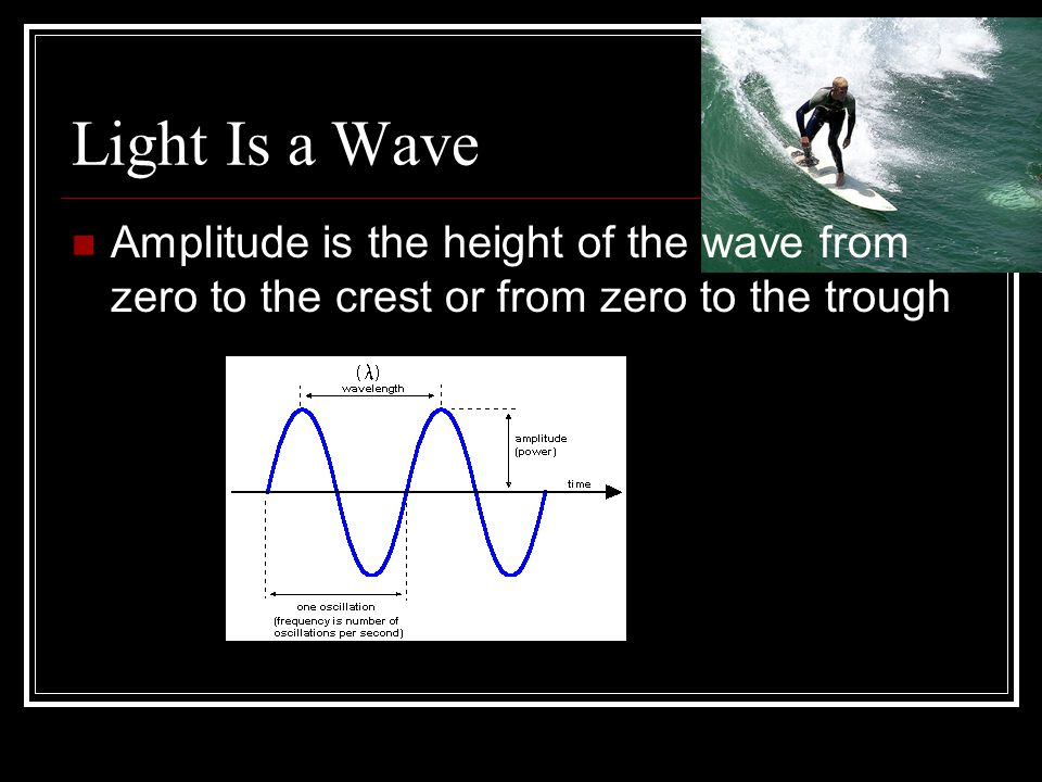 Light Is a Wave Amplitude is the height of the wave from zero to the crest or from zero to the trough.