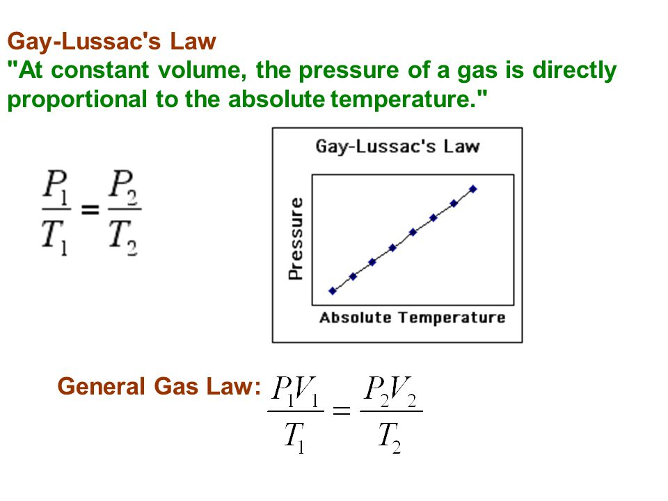 Gay-Lussac s Law At constant volume, the pressure of a gas is directly proportional to the absolute temperature.