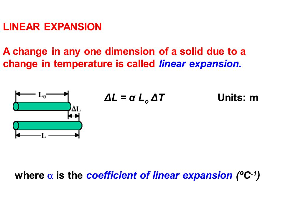 LINEAR EXPANSION A change in any one dimension of a solid due to a change in temperature is called linear expansion.