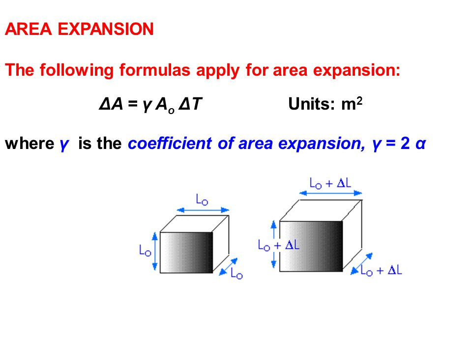 AREA EXPANSION The following formulas apply for area expansion: ΔA = γ Ao ΔT Units: m2.