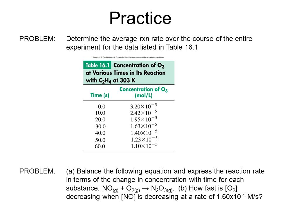 Practice PROBLEM: Determine the average rxn rate over the course of the entire experiment for the data listed in Table 16.1.
