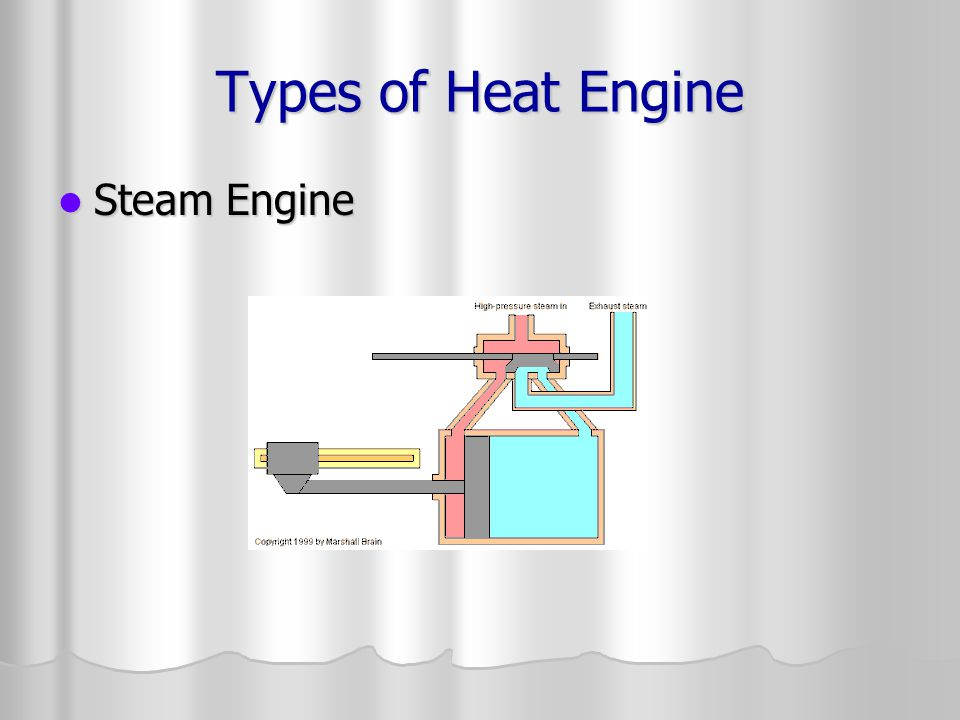 Types of Heat Engine Steam Engine