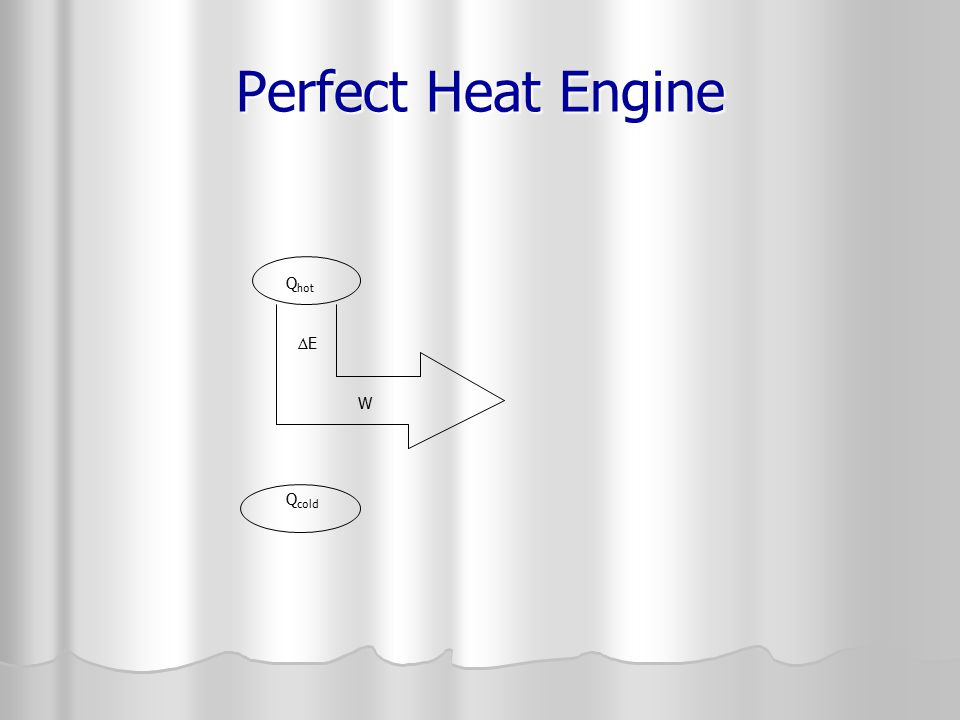Perfect Heat Engine Qcold Qhot ΔE W