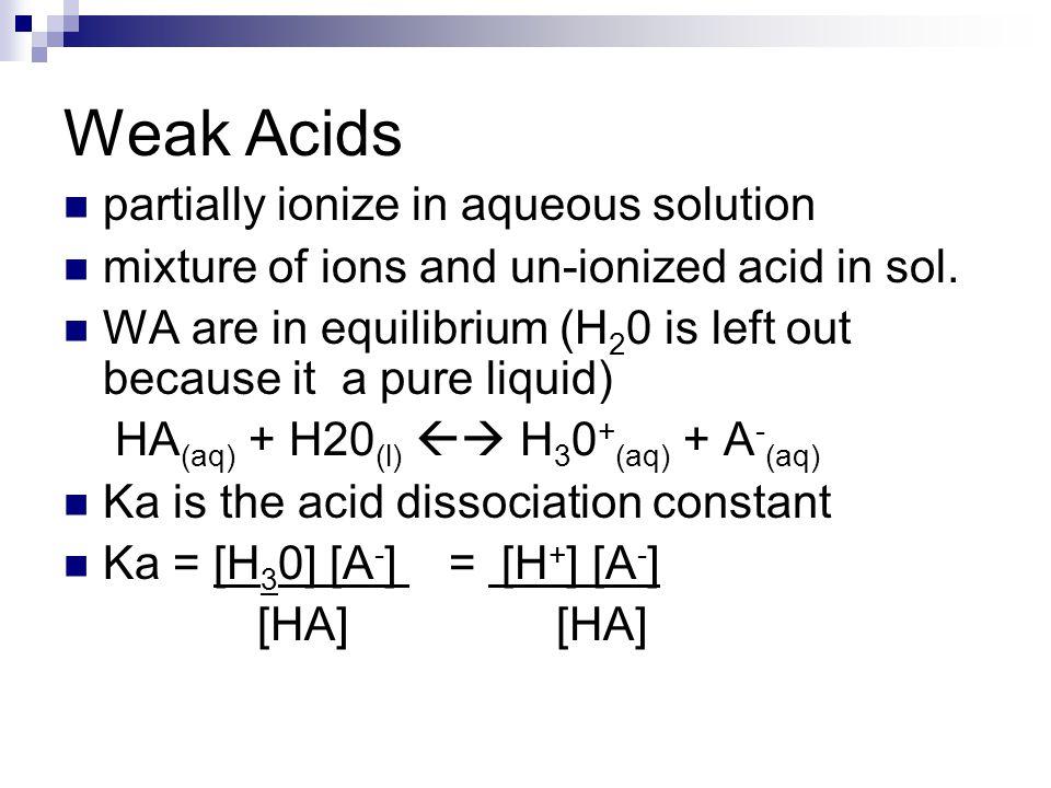 Weak Acids partially ionize in aqueous solution