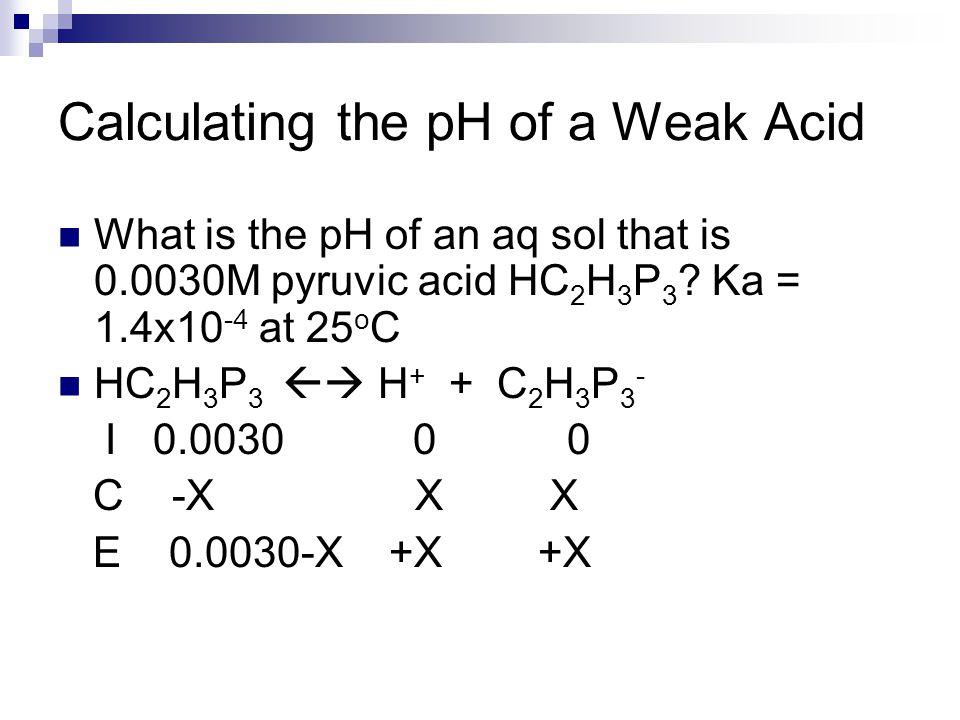 Calculating the pH of a Weak Acid