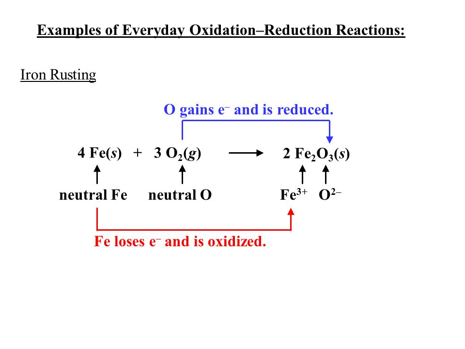 Examples of Everyday Oxidation–Reduction Reactions: