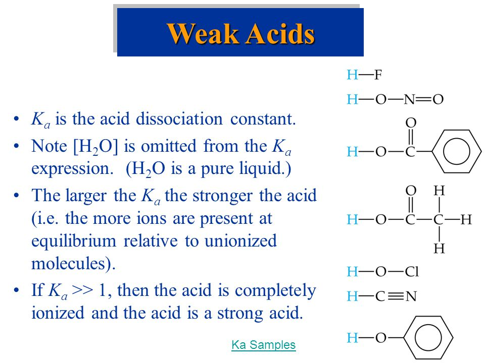 Weak Acids Ka is the acid dissociation constant.