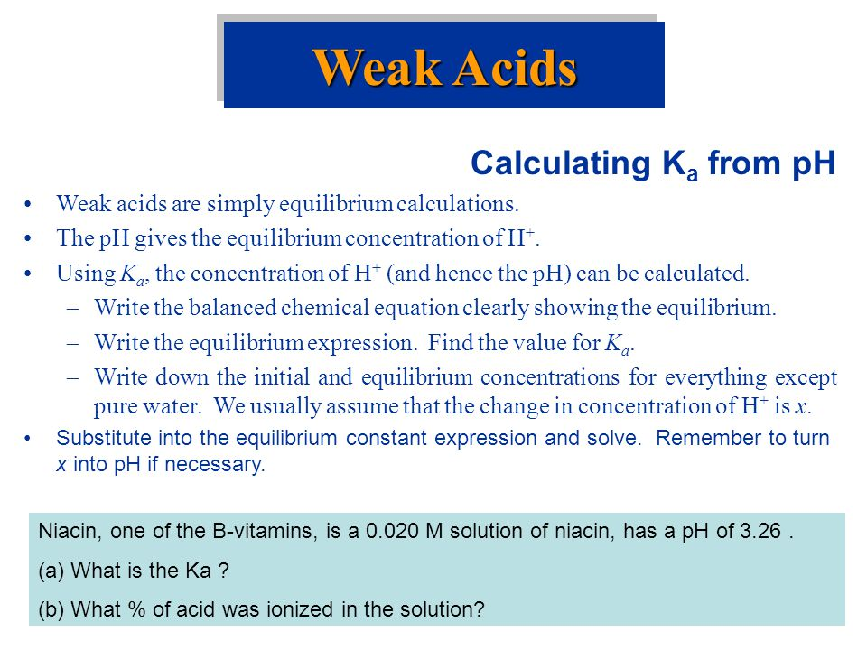 Weak Acids Calculating Ka from pH