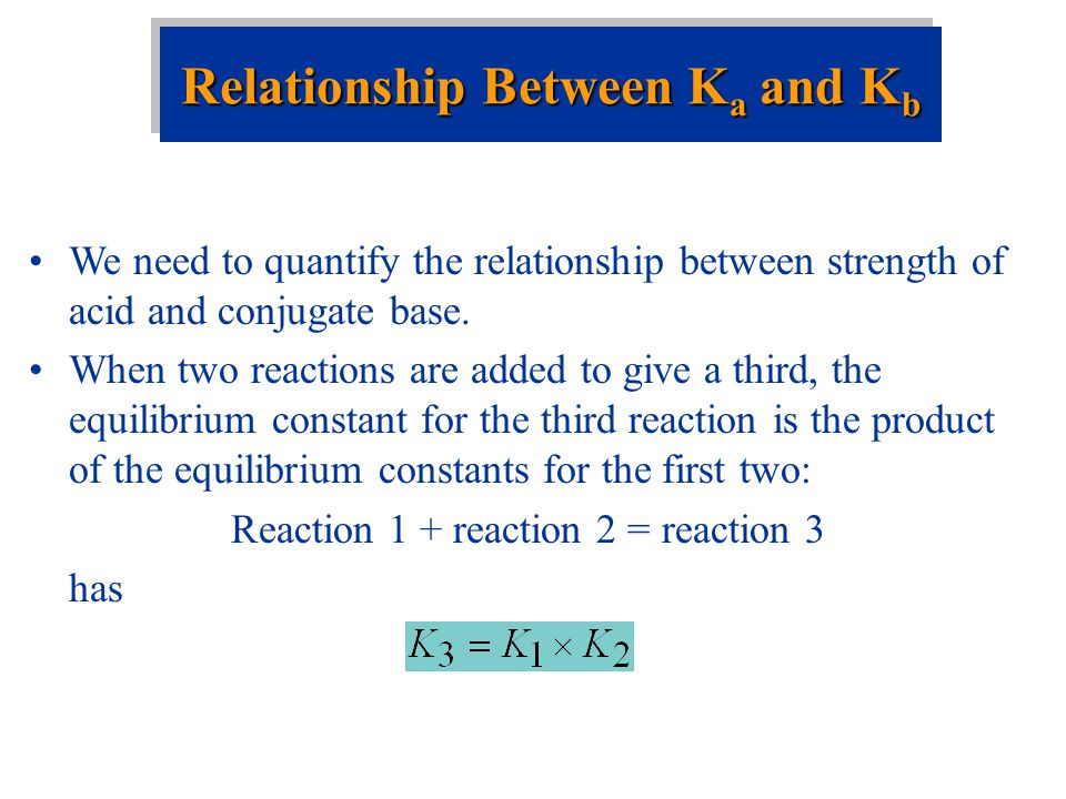 Relationship Between Ka and Kb