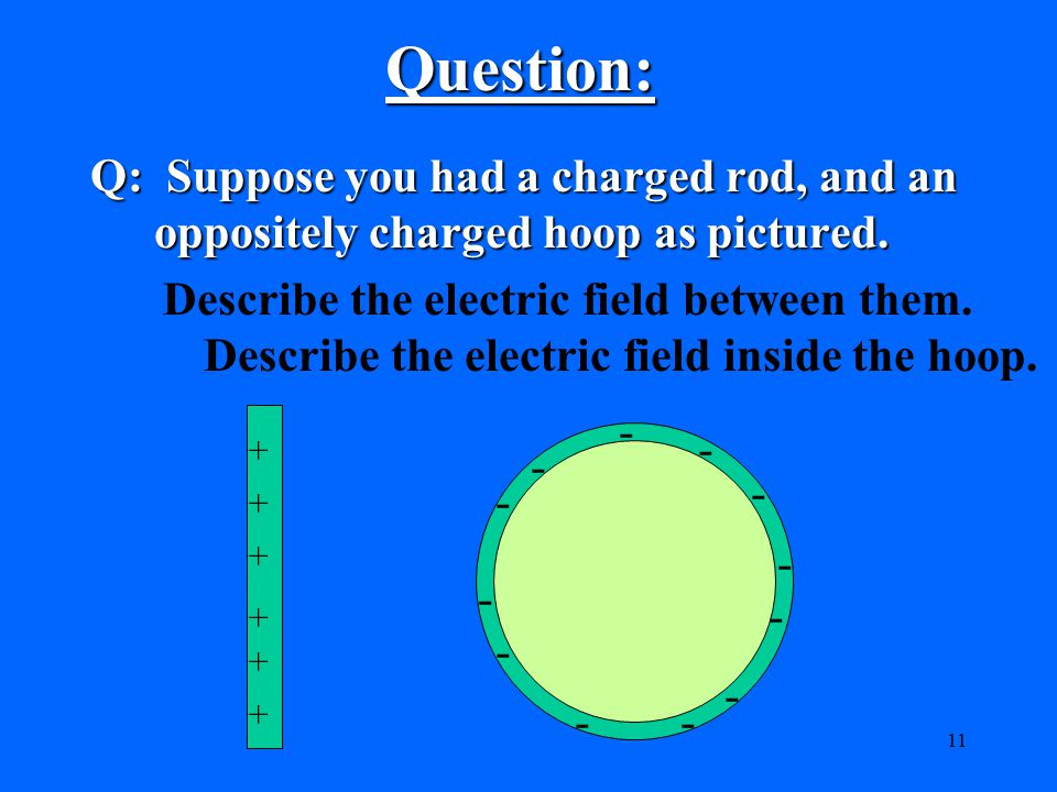 Question: Q: Suppose you had a charged rod, and an oppositely charged hoop as pictured.