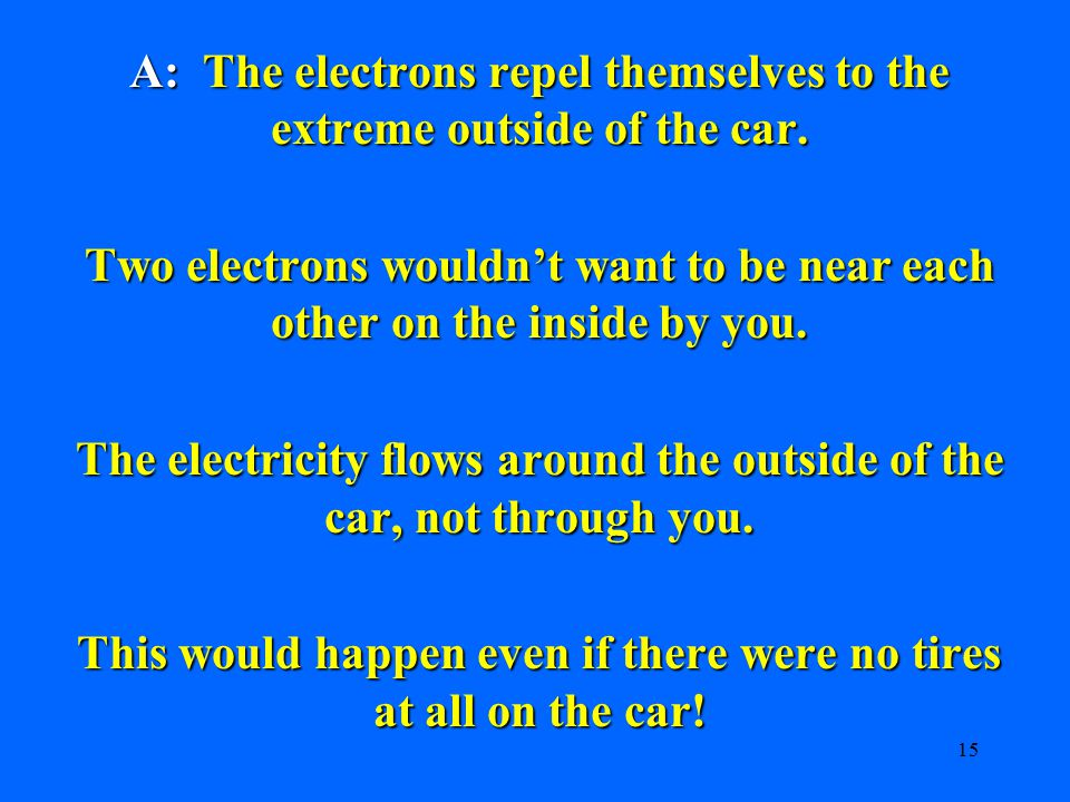 A: The electrons repel themselves to the extreme outside of the car.