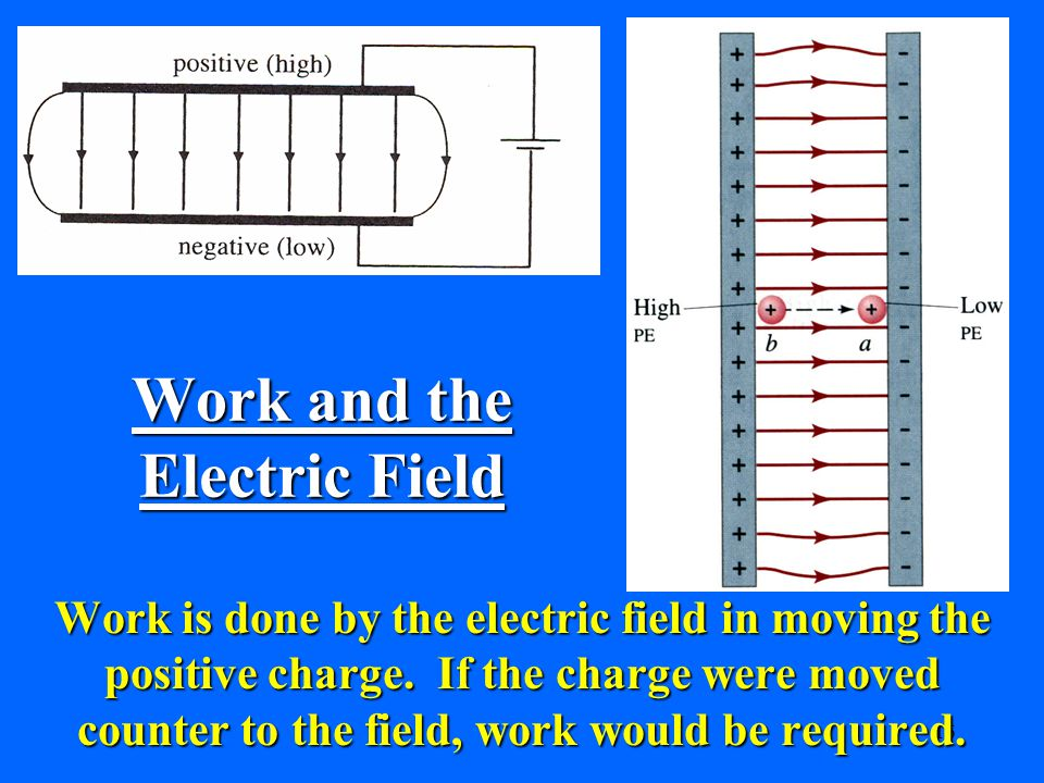 Work and the Electric Field