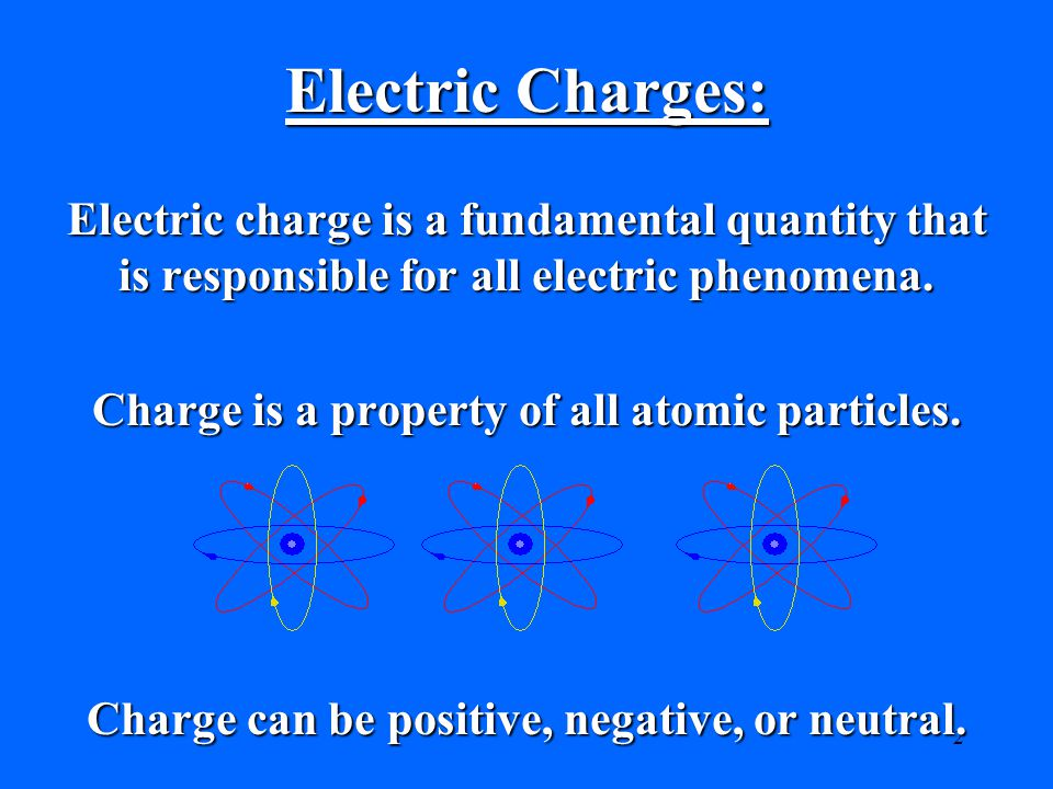 Electric Charges: Electric charge is a fundamental quantity that is responsible for all electric phenomena.