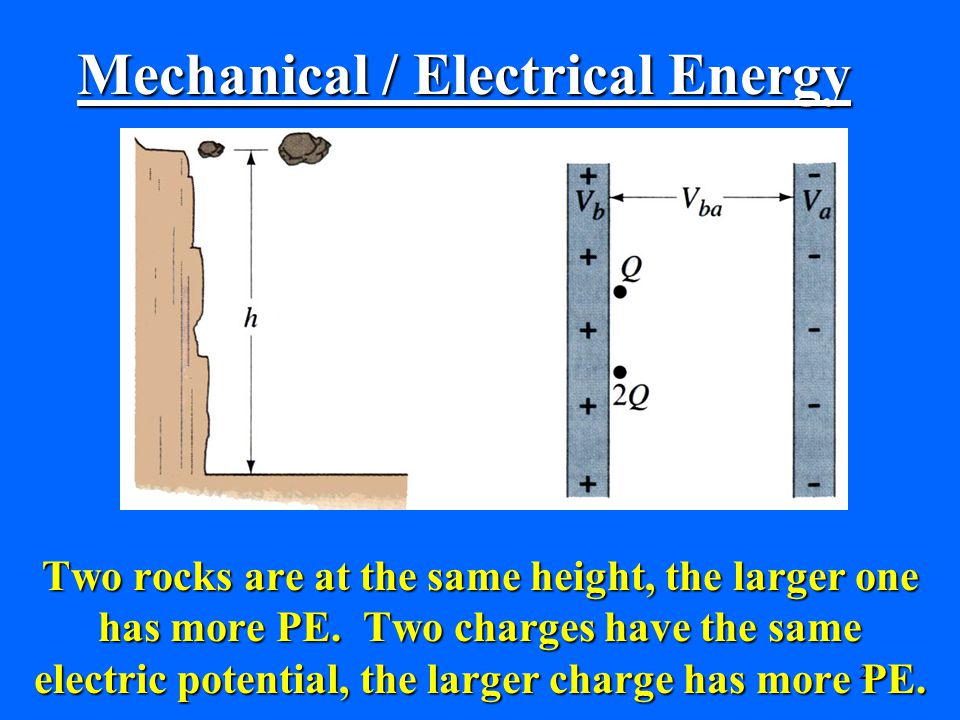 Mechanical / Electrical Energy