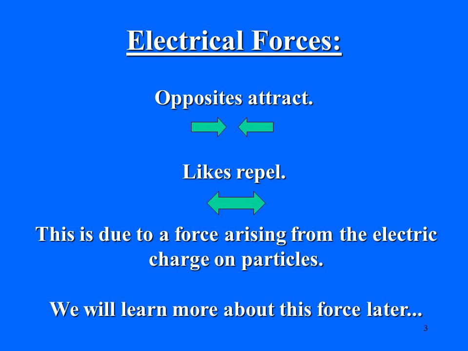 Electrical Forces: Opposites attract. Likes repel.