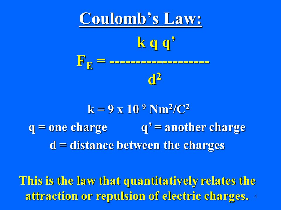 Coulomb's Law: k q q' FE = ------------------- d2 k = 9 x 10 9 Nm2/C2