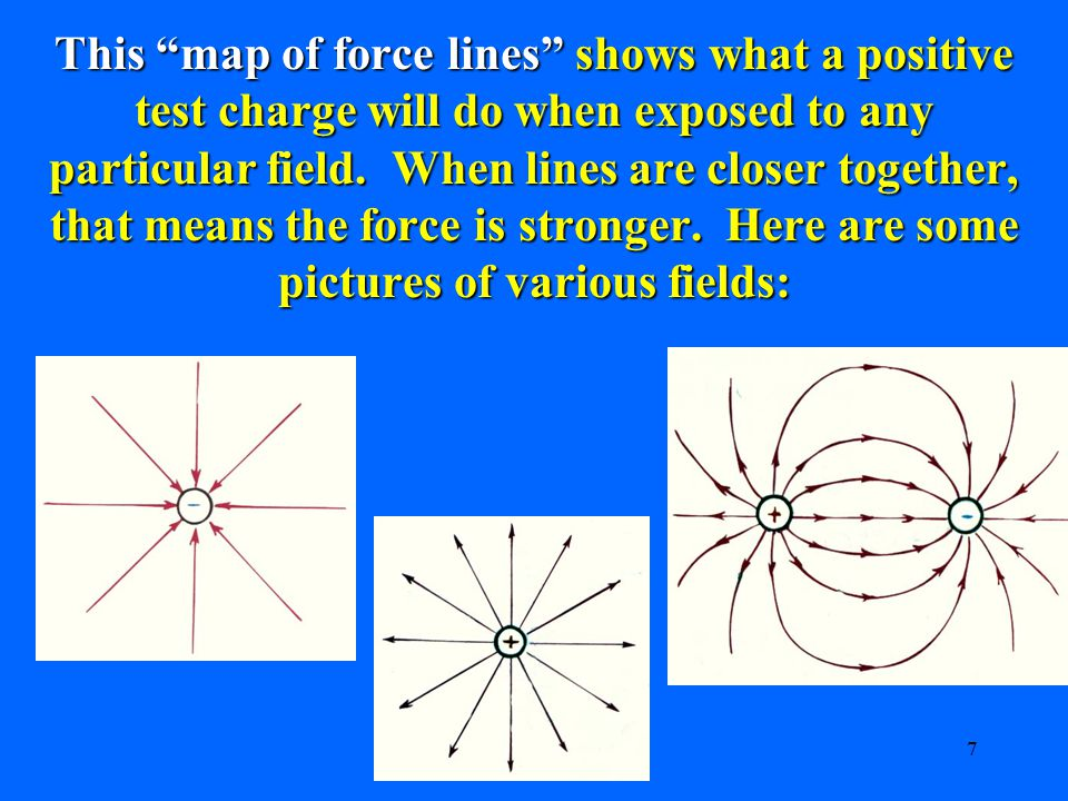 This map of force lines shows what a positive test charge will do when exposed to any particular field.