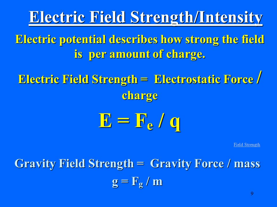 Electric Field Strength/Intensity