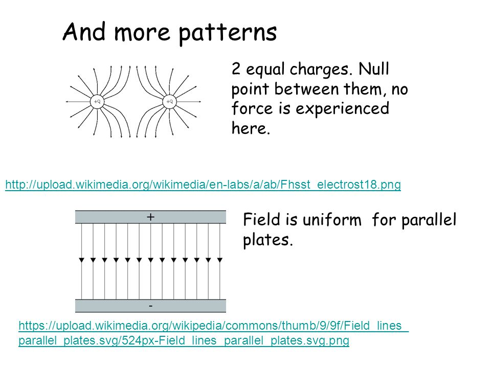 And more patterns 2 equal charges. Null point between them, no force is experienced here.