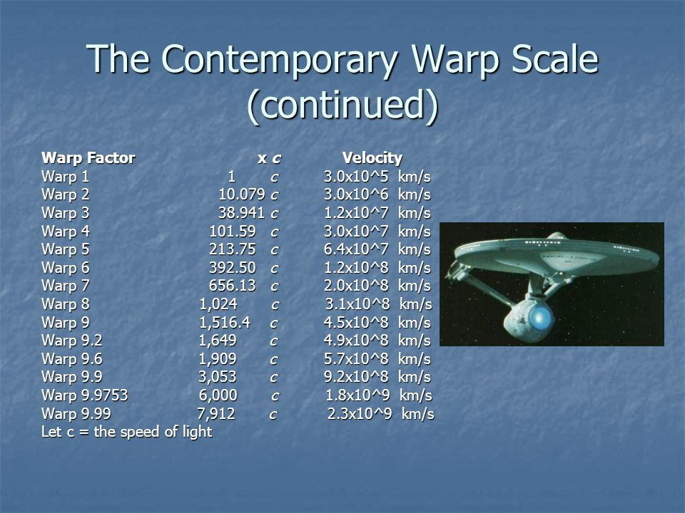 The Contemporary Warp Scale (continued)